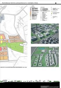 Joanna Gardyańczyk: Rewitalizacja terenów pokopalnianych w Jastrzębiu Zdroju